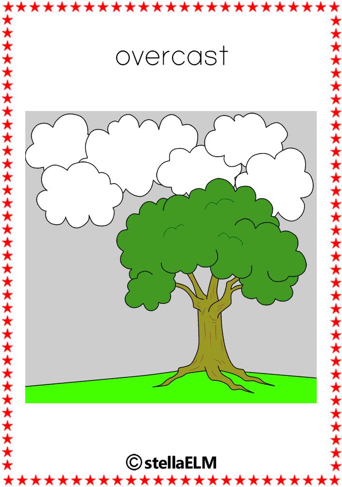 Flashcards Weather